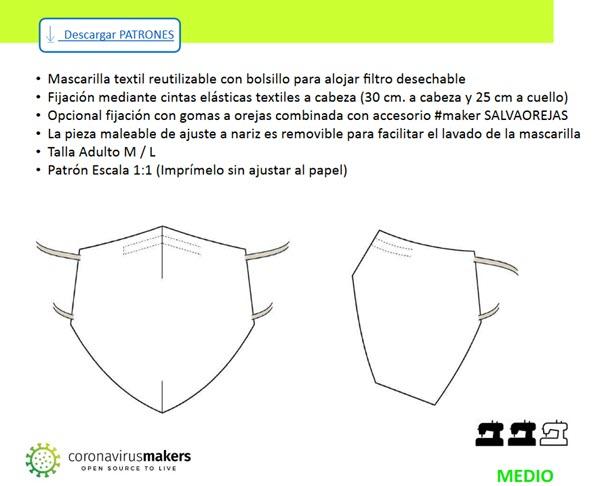 patrones de mascarillas para imprimir